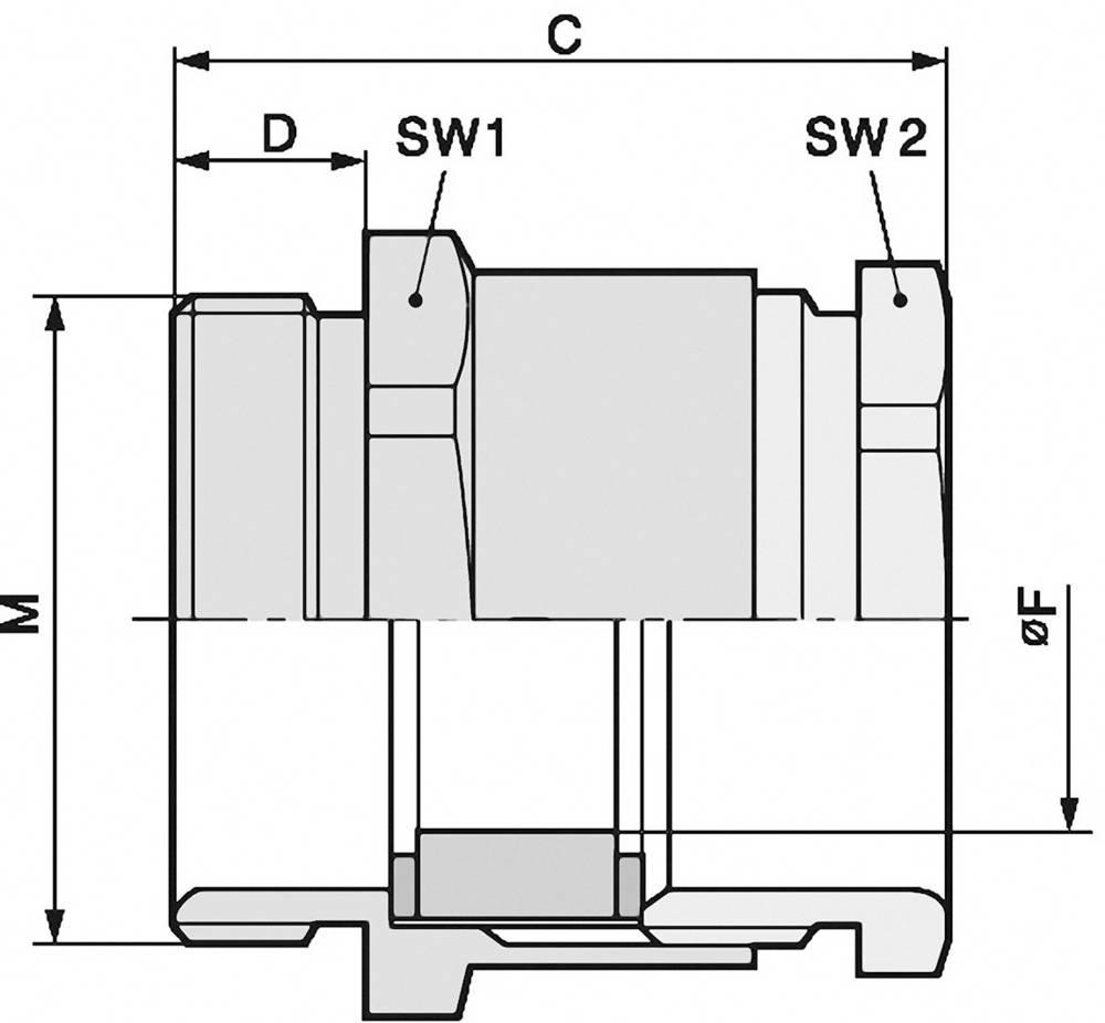 Kabelforskruning LappKabel SKINDICHT® SVRN-M 16X1,5/9/9 M16 Messing Messing 100 stk
