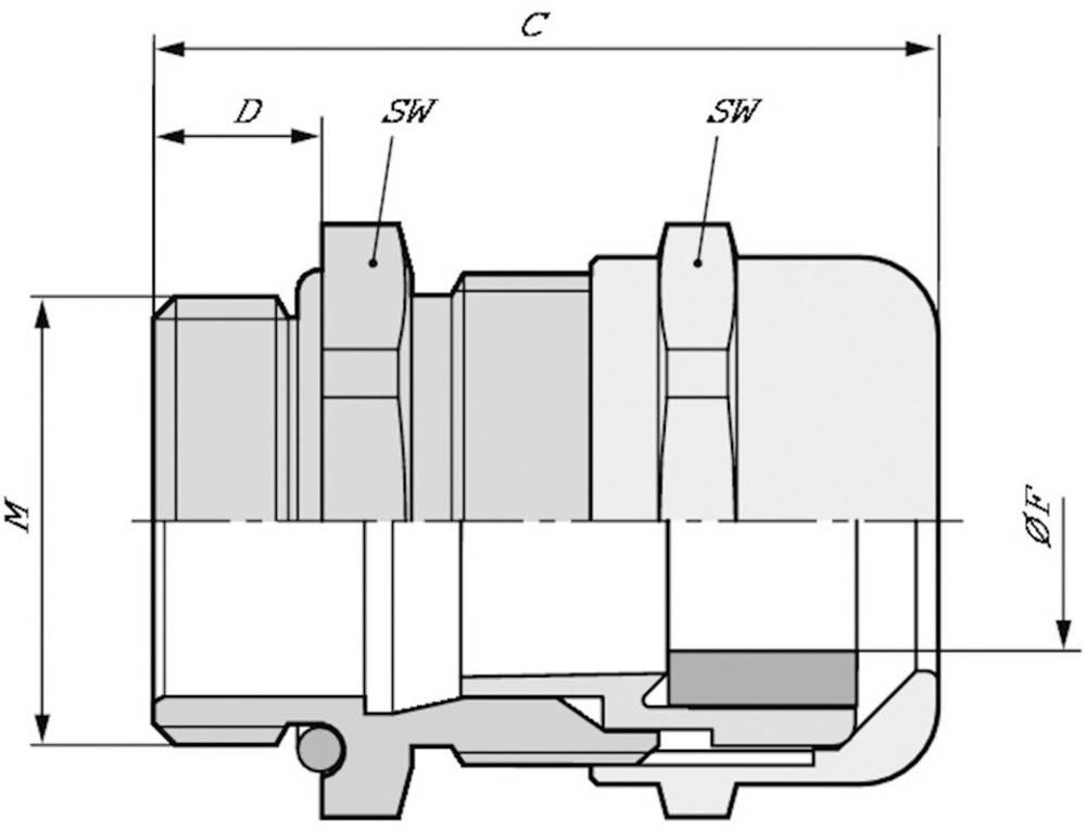 Kabelforskruning LappKabel SKINTOP® COLD M 20X1,5 M20 Messing Messing 50 stk