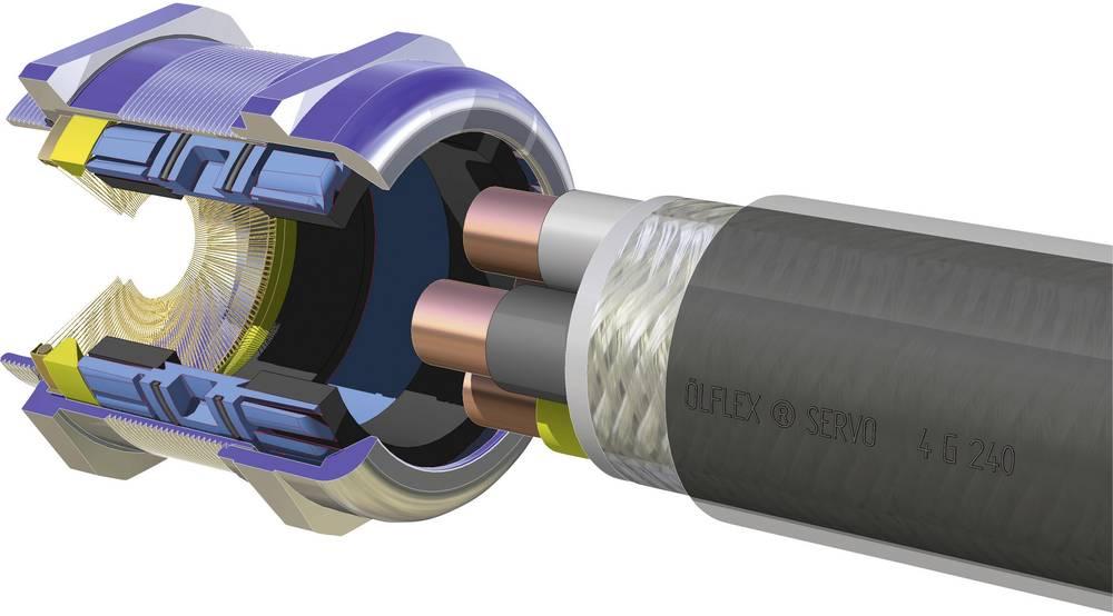 Kabelska uvodnica M75 medenina, naravna barva LappKabel SKINTOP MS-M BRUSH 75X1,5 PLUS 1 kos