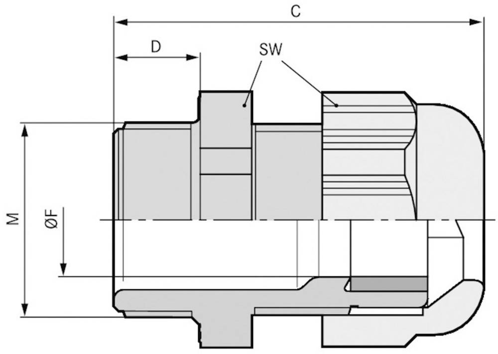 Kabelforskruning LappKabel SKINTOP® SOLAR M12 M12 Polycarbonat Sort (RAL 9005) 100 stk