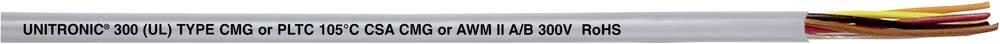 Podatkovni kabel UNITRONIC® 300 2 x 0.81 mm sive barve LappKabel 301802 305 m