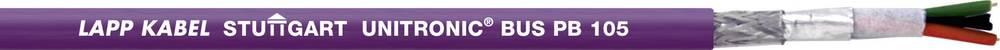 Busledning LappKabel UNITRONIC® BUS 2170630 1 x 2 x 0.32 mm² Violet 100 m
