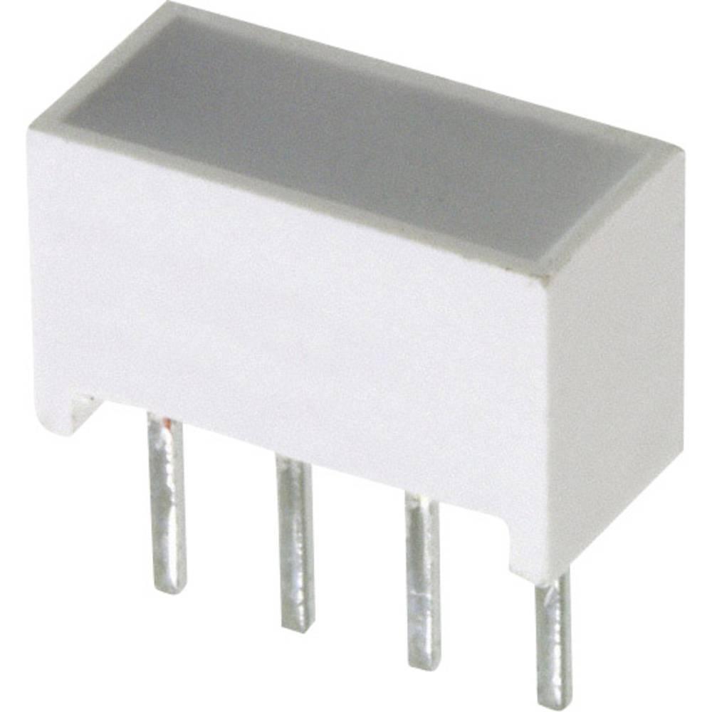 Panel-LED Broadcom (L x B x H) 10.28 x 10.16 x 4.95 mm Gul