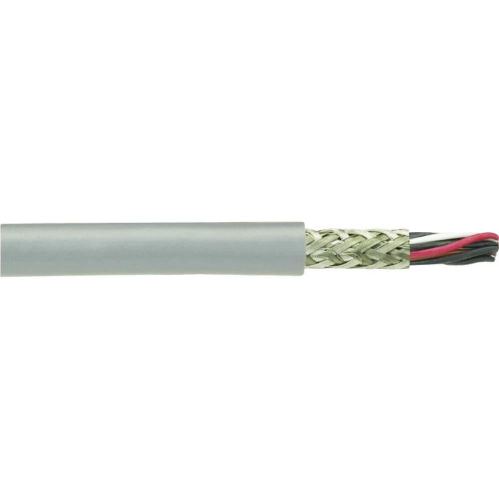Krmilni kabel 4 x 0.23 mm AlphaWire B953043 meterski