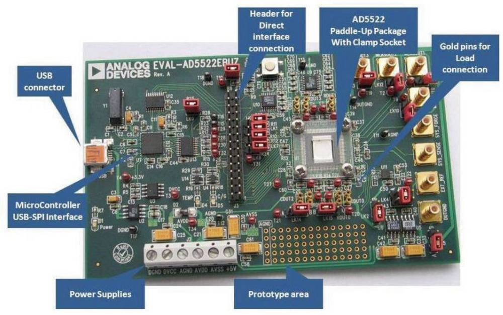 Razvojna ploča Analog Devices EVAL-AD5522EBUZ