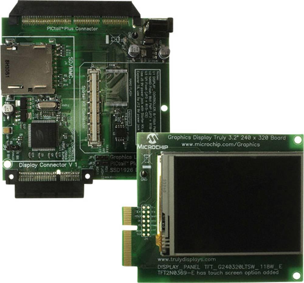 Razširitvena plošča Microchip Technology AC164127-3