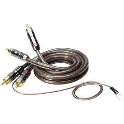 Sinuslive CX-08 činč kabel 0,8 m