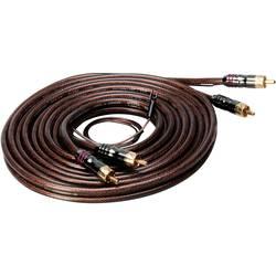 Sinuslive CX-35 činč kabel 3,5 m