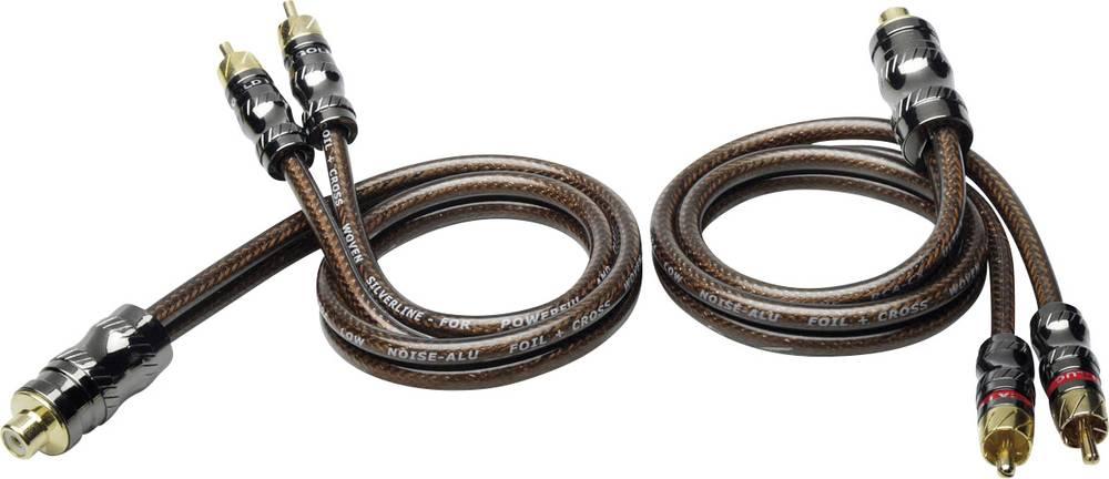 Y-phono-kabel Sinuslive YX-2 Sort 0.50 m