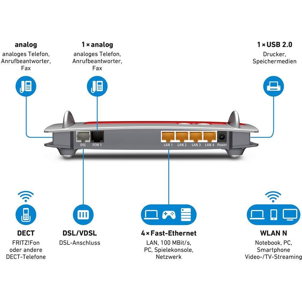 Avm Fritzbox 7430 Wifi Modem Router Built In Vdsl Adsl2 Wiring Diagram Box