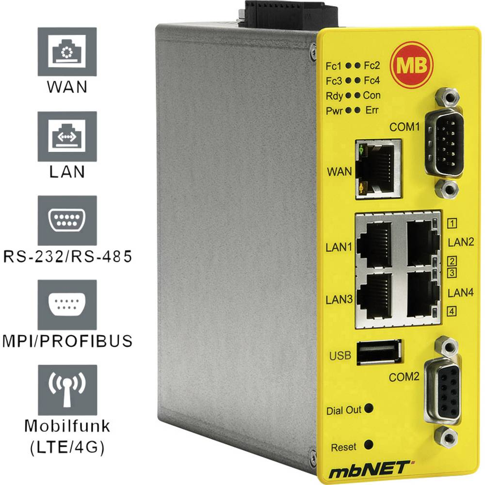 MB Connect Line vgradni industrijski router MDH855 WAN / LAN -MPI / 232 / 485 -LTE MB Connect Line GmbH 24 V/DC