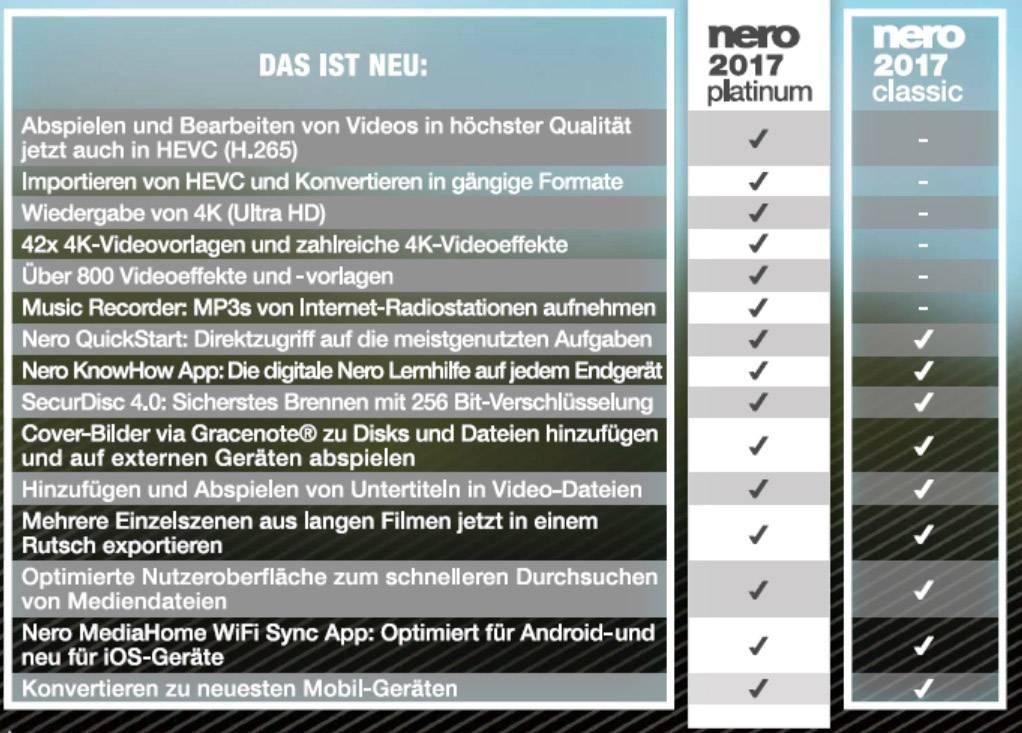 Nero 2017 Platinum Full version, 1 license Windows CD/DVD ...
