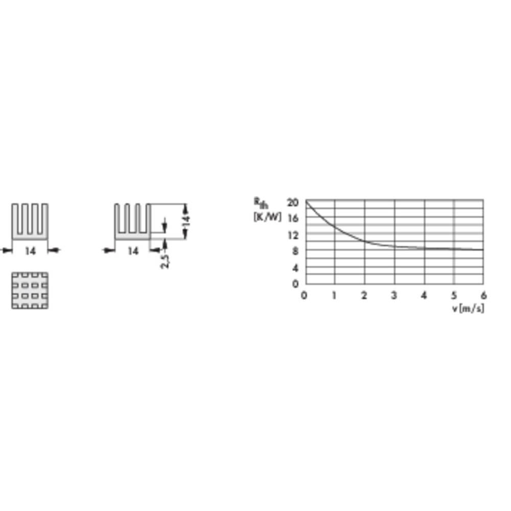 Hladilno telo 18.6 K/W (D x Š x V) 14 x 14 x 14 mm Fischer Elektronik ICK PGA 6 X 6 X 14