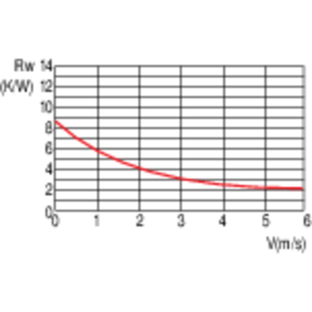 Hladilno telo 8.6 K/W (D x Š x V) 43.1 x 43.1 x 16.51 mm Fischer Elektronik ICK PGA 17 X 17