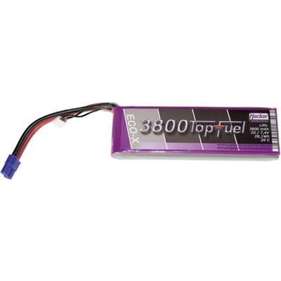 Hacker Scale model battery pack (LiPo) 7.4 V 3800 mAh No. of cells: 2 20 C Stick EC3
