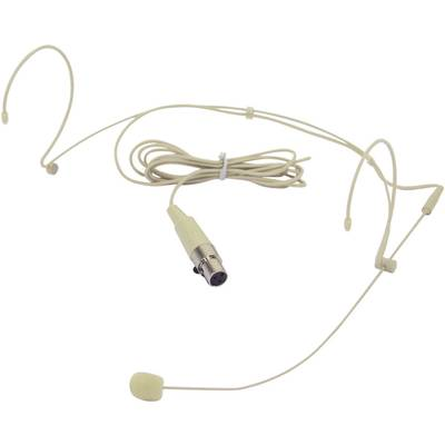 Omnitronic HS-1100 Headset Speech microphone Transfer type:Corded incl. pop filter