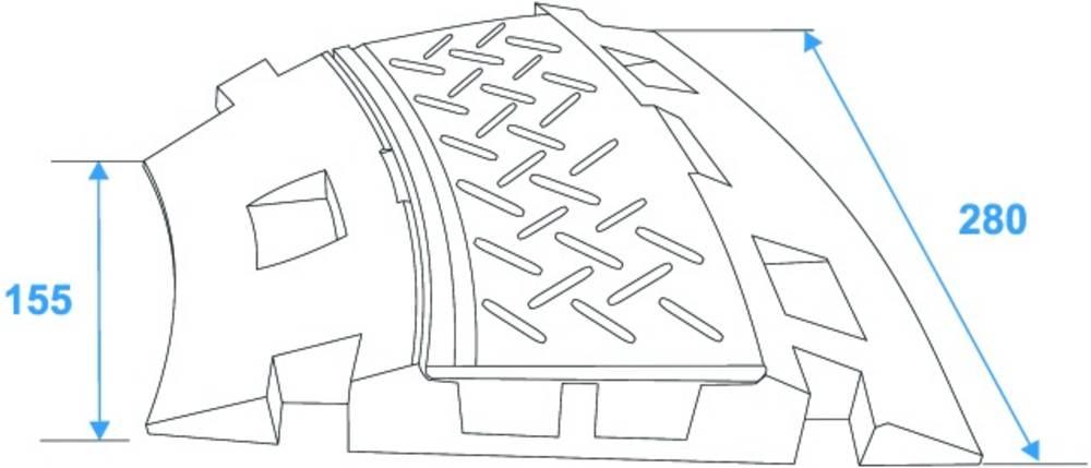 eurolites diagram 2