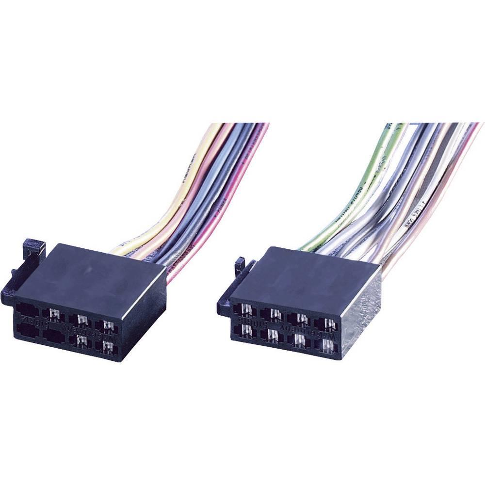 Univerzalni adapter prema ISOstandardu s dvije spojke AIV