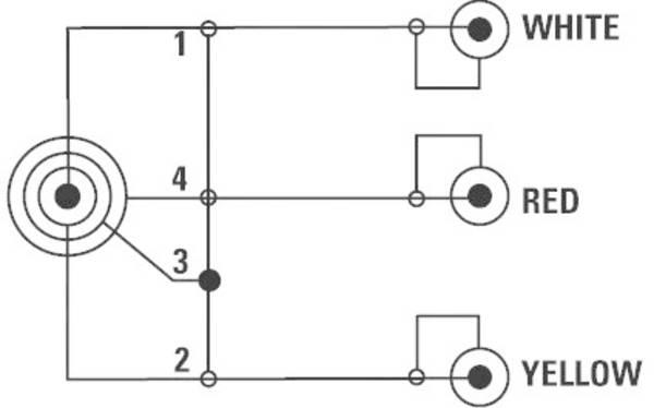 SpeaKa Professional Jack / RCA composite AV Cable [1x Jack
