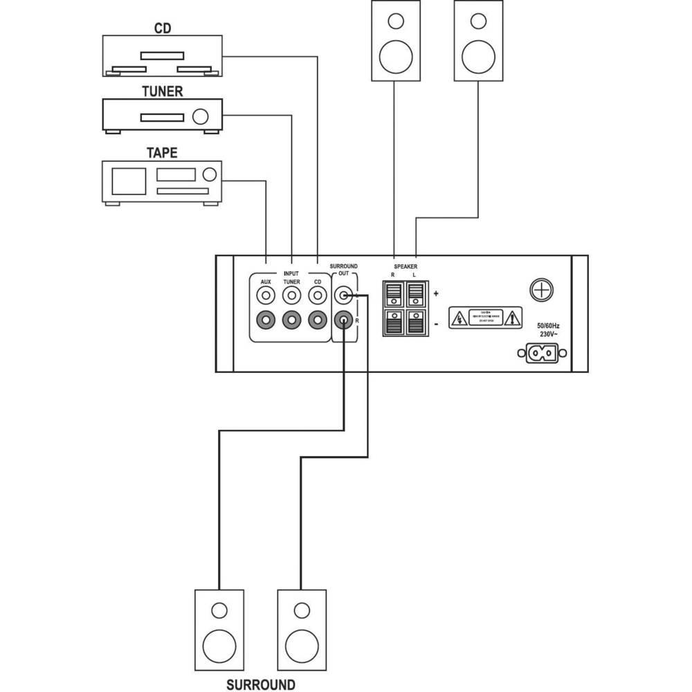 Renkforce E-SA9 Mini Hi-Fi Amplifier from Conrad.com