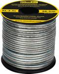 Sinus Live Loudspeaker cable 15.5 metre