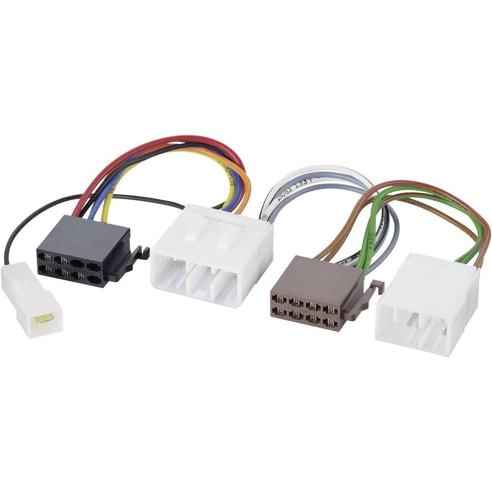 Radijski adapterski kabel Mazda ab 90 AIV