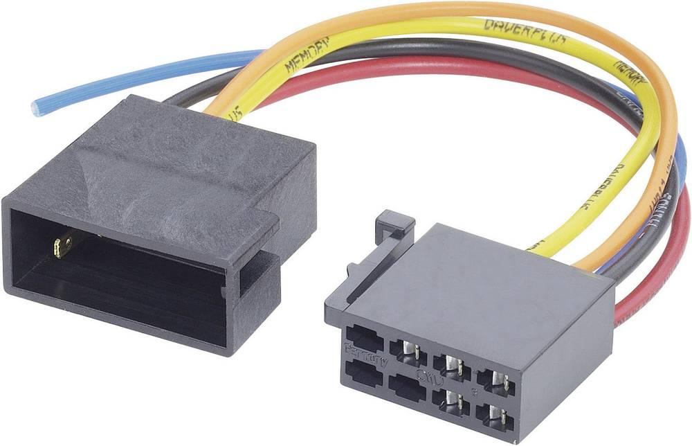 AR adapterski kabel SKODA AIV