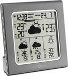 Wireless weather station Galileo