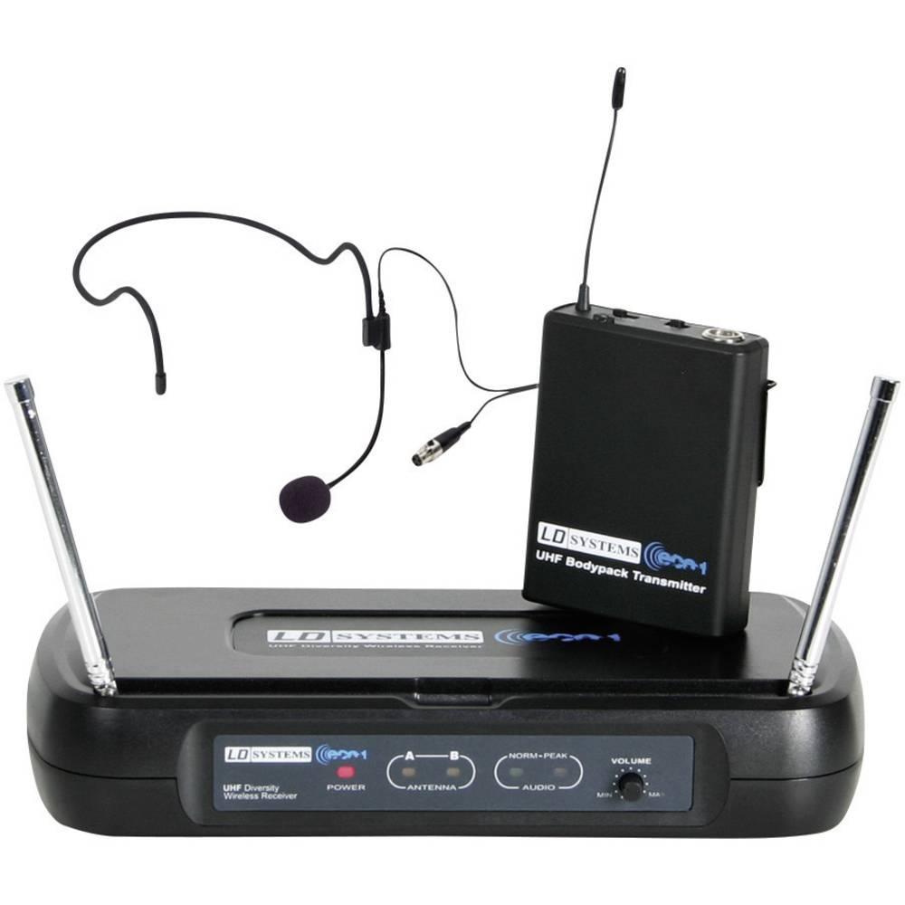 Trådlös Mikrofonset Headset LD Systems ECO 2 Kardioid