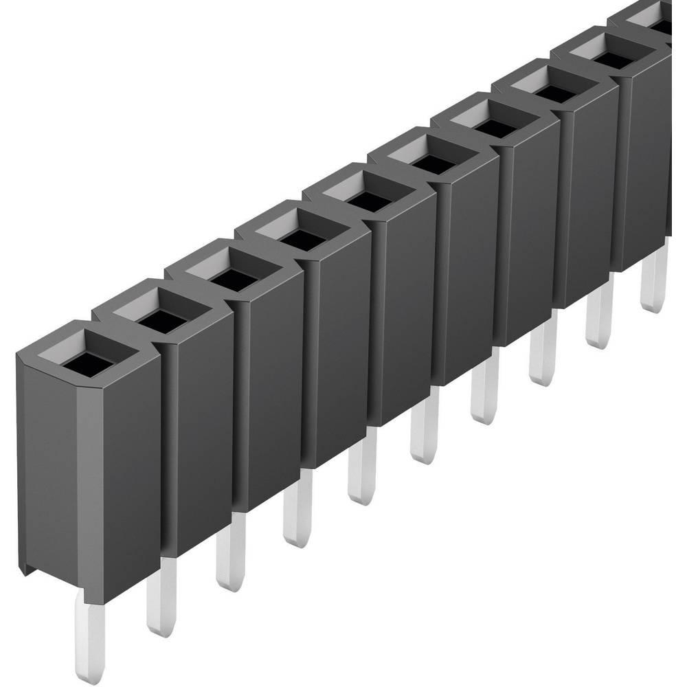 Bøsningsliste (standard) Fischer Elektronik BL LP 1/ 36/S 1 stk