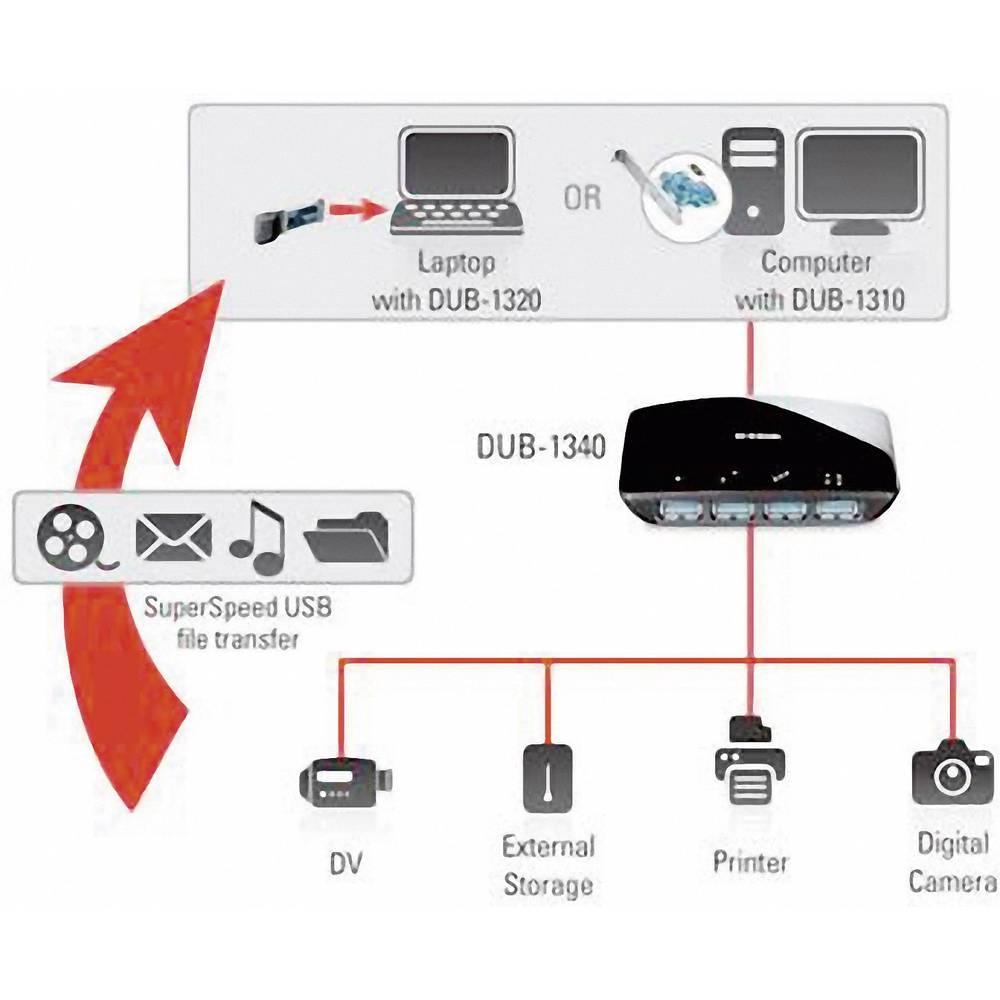 2-port usb 3. 0 pci express card (dub-1310) | d-link.