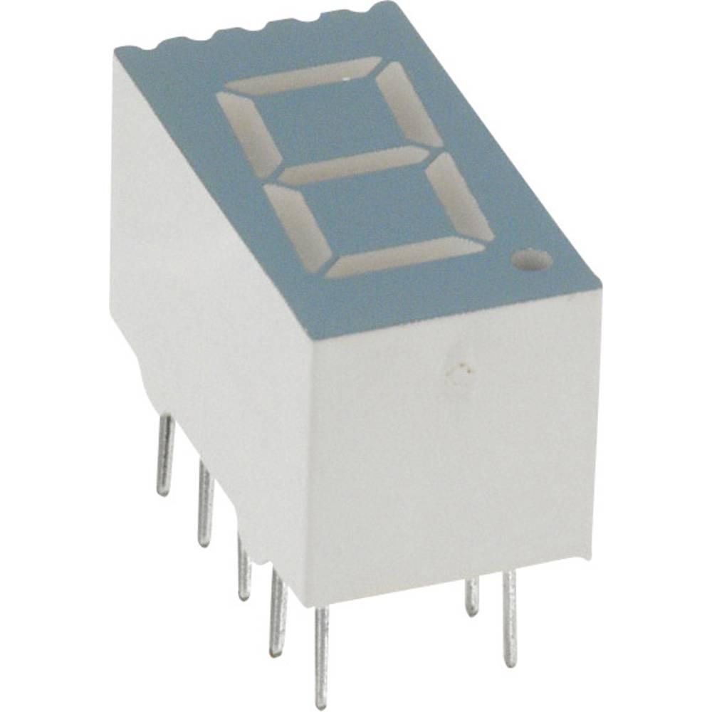 7-segmentsvisning LUMEX 9.1 mm 2.2 V Grøn