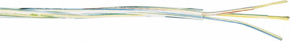 Priključni vodnik 3 x 1.5 mm transparentne barve 1168899 meterski