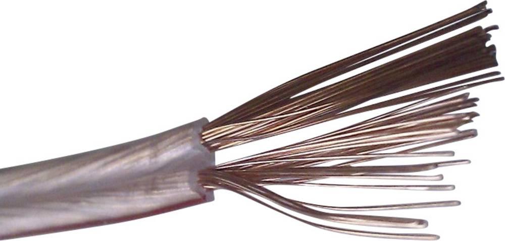 Kabel za zvočnik AIV, CCA, 2 x1,5 mm2, prozoren, metrsko blago 23306A