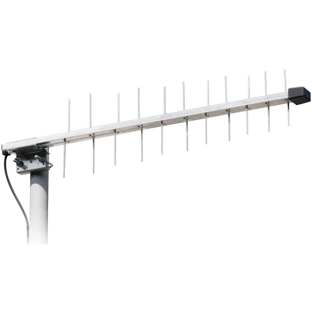 Retningsbestemt antenne Wittenberg Antennen Duo Set 2x LAT 22 LTE 800 Grå