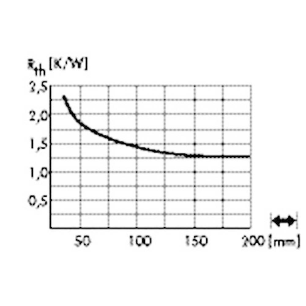 LED hladilno telo 2.5 K/W (premer x V) 50 mm x 15 mm Fischer Elektronik SK 602 15 SA