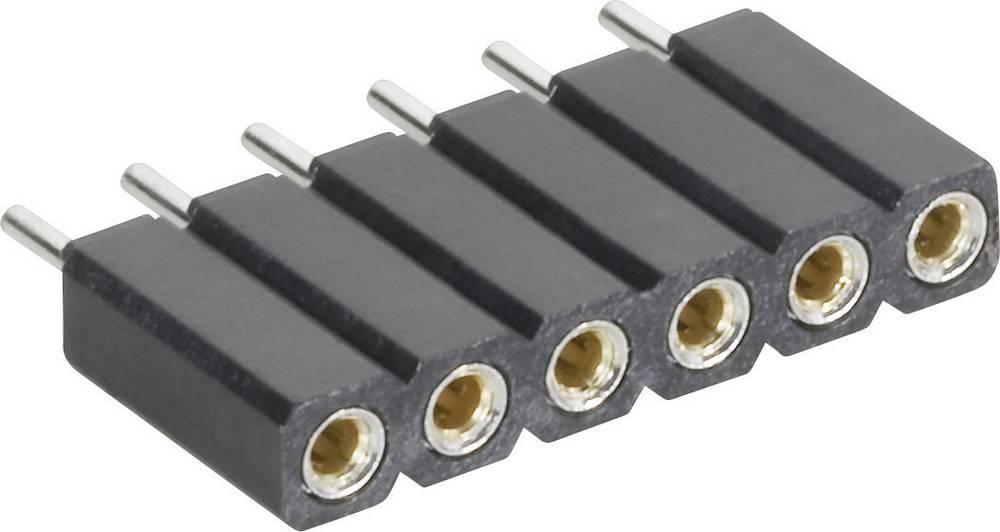 Bøsningsliste (præcision) MPE Garry 115-1-006-0-MTF-XS0 1 stk