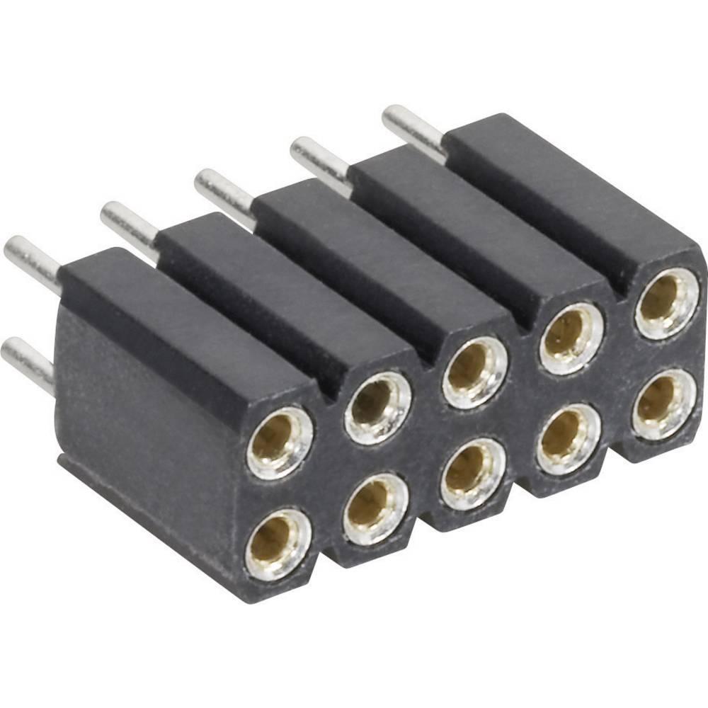 Bøsningsliste (præcision) MPE Garry 115-3-072-0-MTF-XS0 1 stk