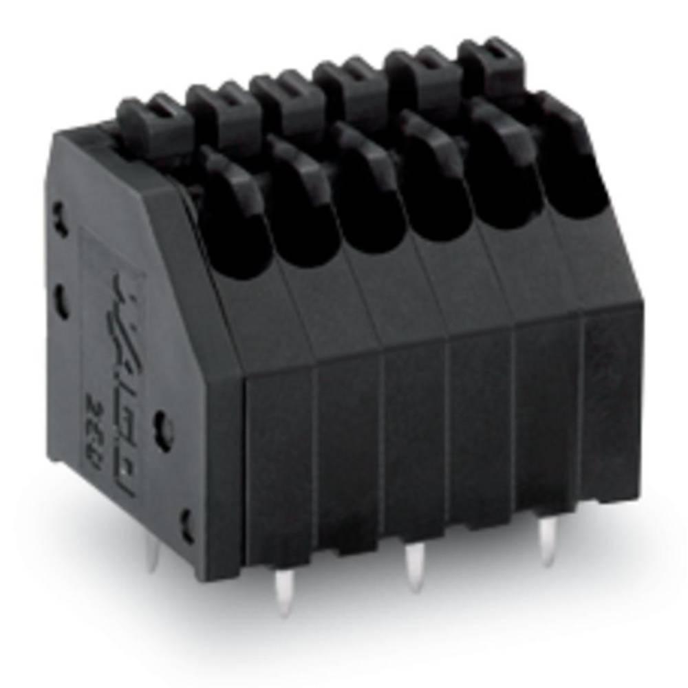 Fjederkraftsklemmeblok WAGO 0.50 mm² Poltal 4 Sort 400 stk
