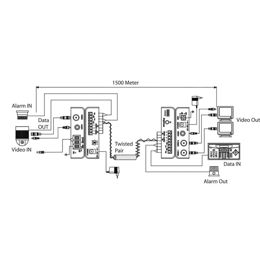 ABUS TV8720 1.5km 2-Wire Transmission Se