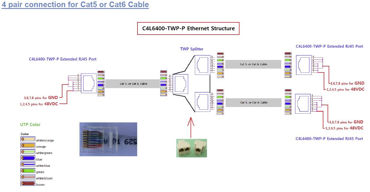 100 Mbps Rj45 Wiring Diagram Easy Diagrams Cat6 Cable Network Extender Renkforce Two Wire Range Max 500 M Mbit Rh Conrad Com Ethernet Le Grand Jack
