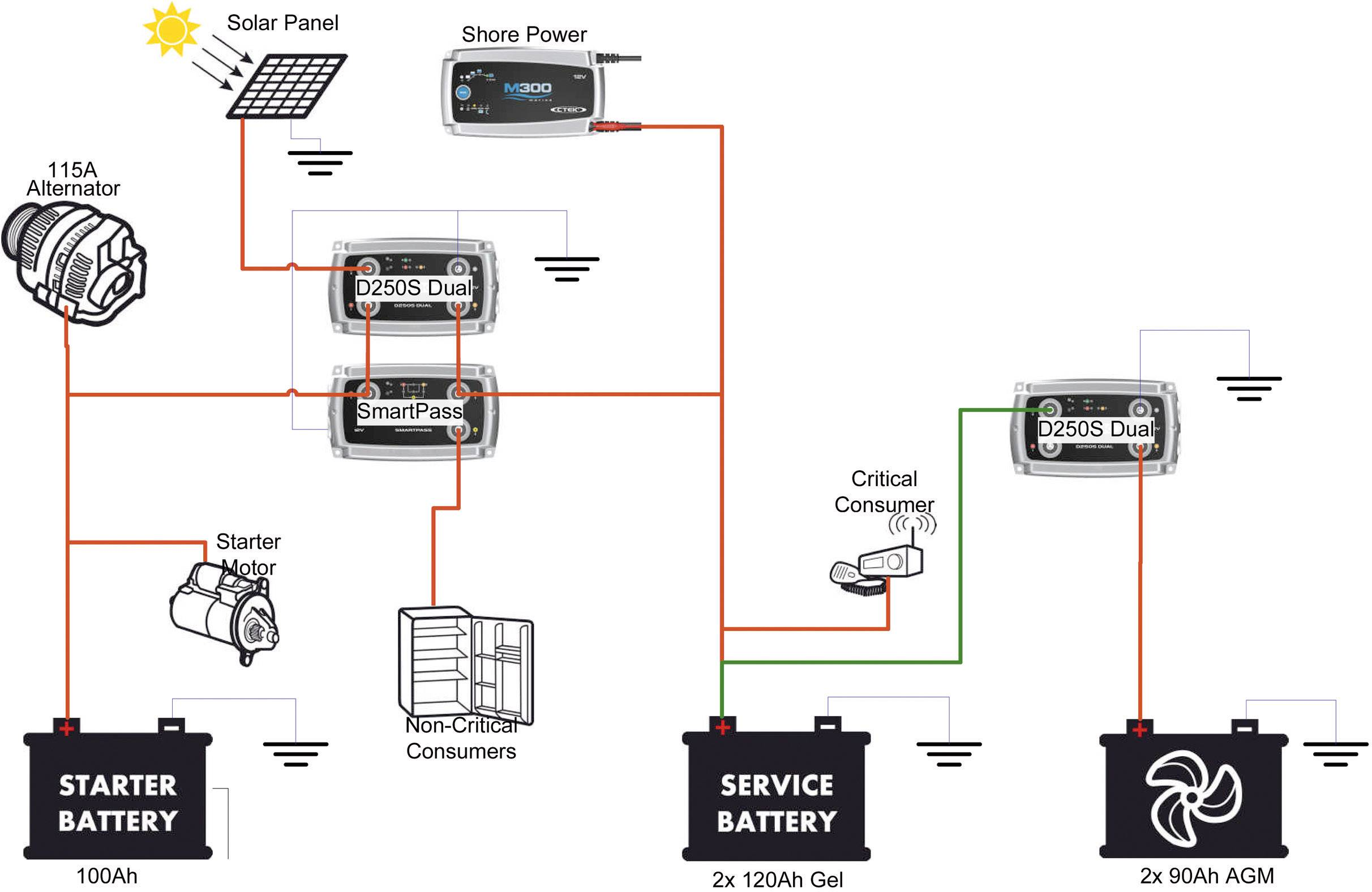 Ctek Dual 250s Wiring Diagram Schematic Diagrams Agm Alternator Automatic Charger D250s 12 V 20 A From Conrad Com