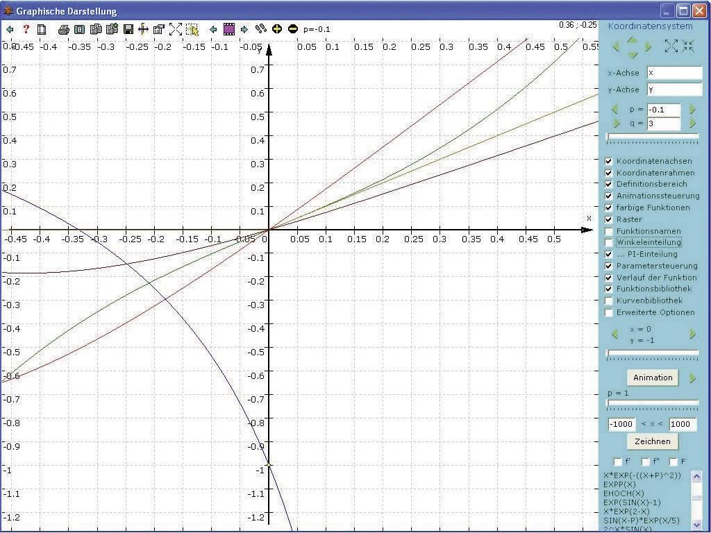 winfunktion mathematik plus 19
