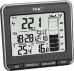 Pluviomètre radio numérique RAINMAN 47.3004.01