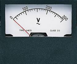 Galvanomètres 0-5A Module à encastrer