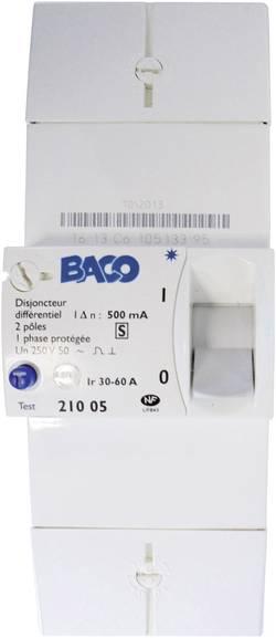 Disjoncteur LEG 401004