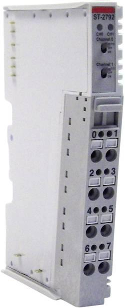 API - Module d'extension Wachendorff ST2792 24 V/DC 1 pc(s)
