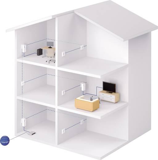 kit de d marrage cpl devolo dlan 1200 1 2 gbit s. Black Bedroom Furniture Sets. Home Design Ideas