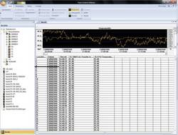 Logiciel de mesure ComSoft 4 Professional testo 0554 1704