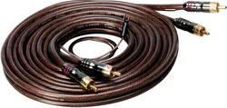 Câble RCA N/A Sinuslive CX-35